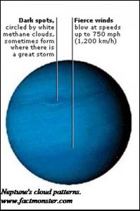 Neptune's cloud Patterns