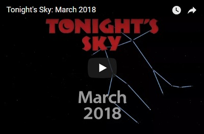 Planets, Events, and Constellations in March Night Sky
